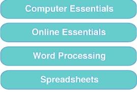 Moduli ecdl base: computer essentials, online essentials,word processing, spreadsheets
